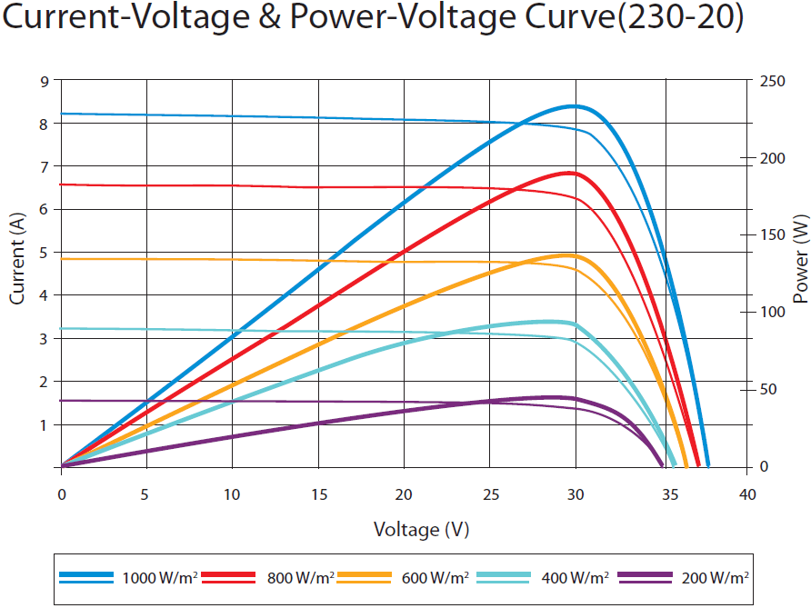 C2000-solar-MPPT-solar-panel-power-curve.png