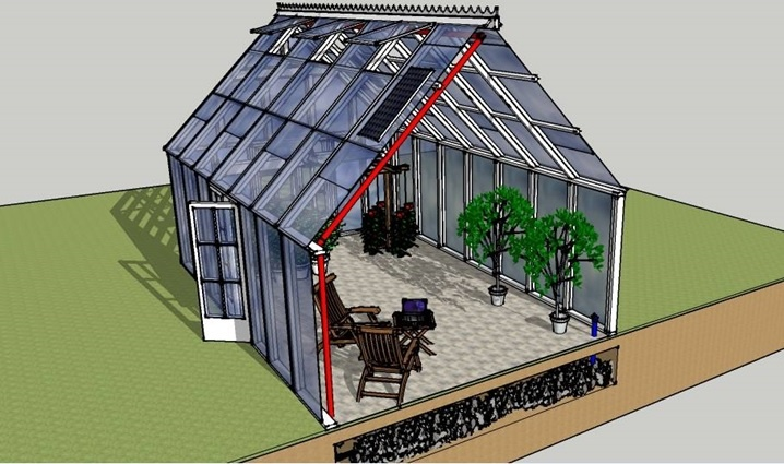 Greenhouse Heat Sink Investigation To Achieve The Best Results